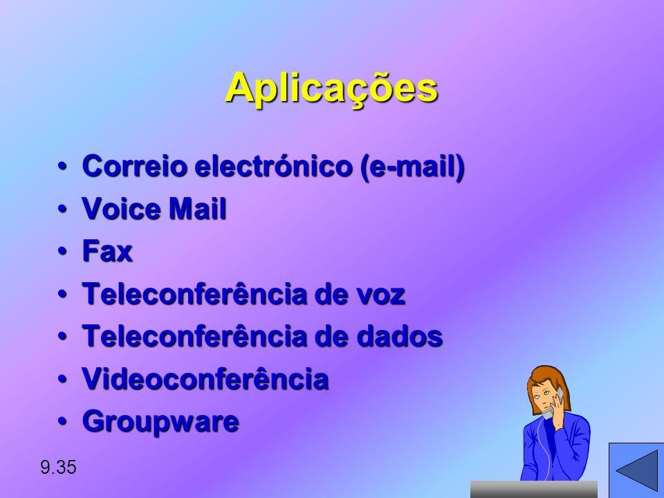 Aplicações Correio electrónico (e-mail) Voice Mail Fax
