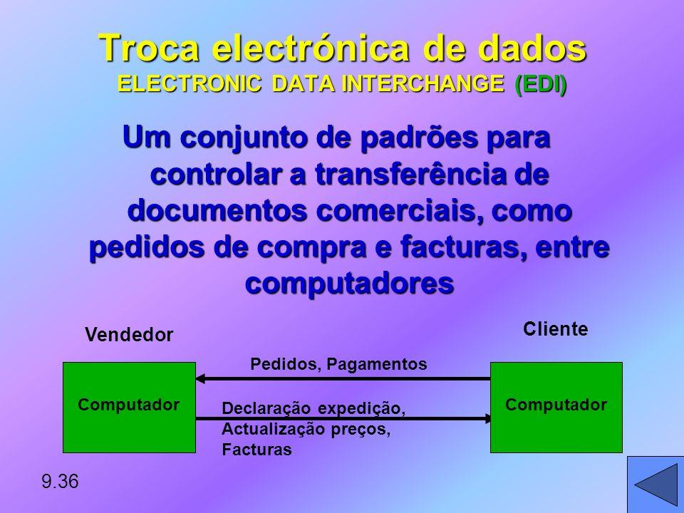 Troca electrónica de dados ELECTRONIC DATA INTERCHANGE (EDI)