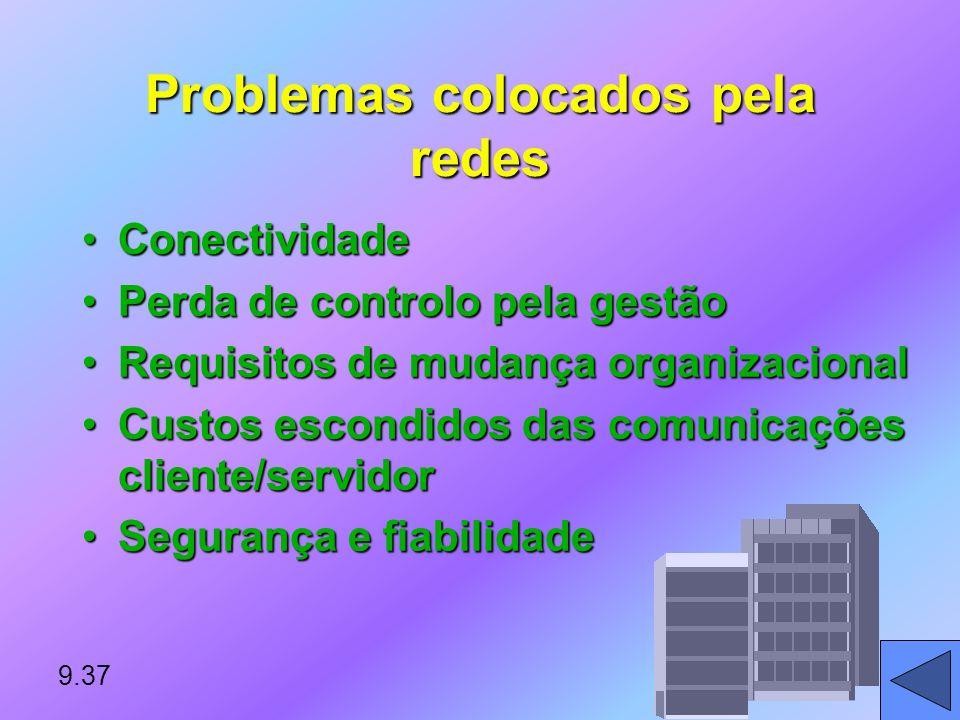 Problemas colocados pela redes