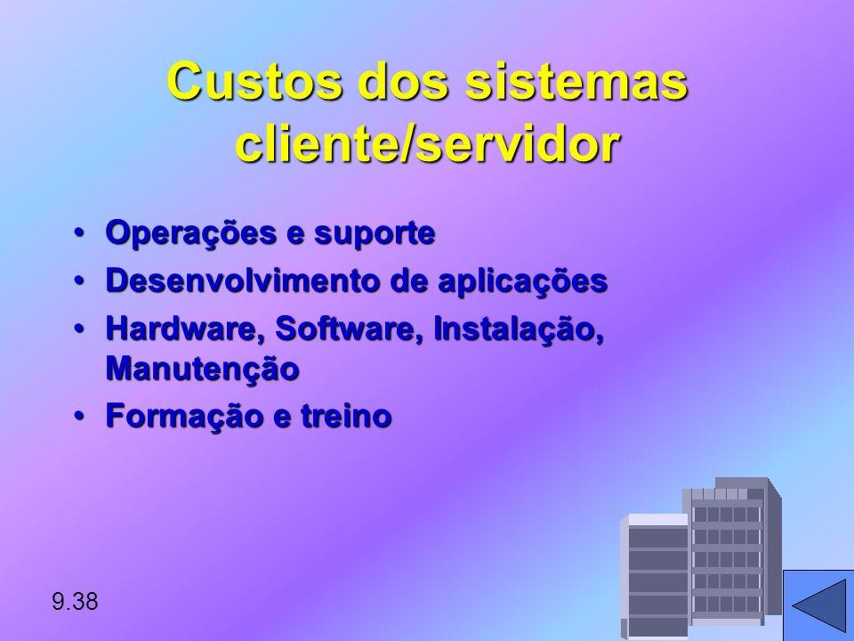 Custos dos sistemas cliente/servidor