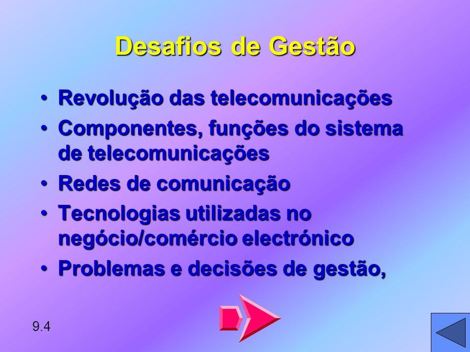 Desafios de Gestão Revolução das telecomunicações