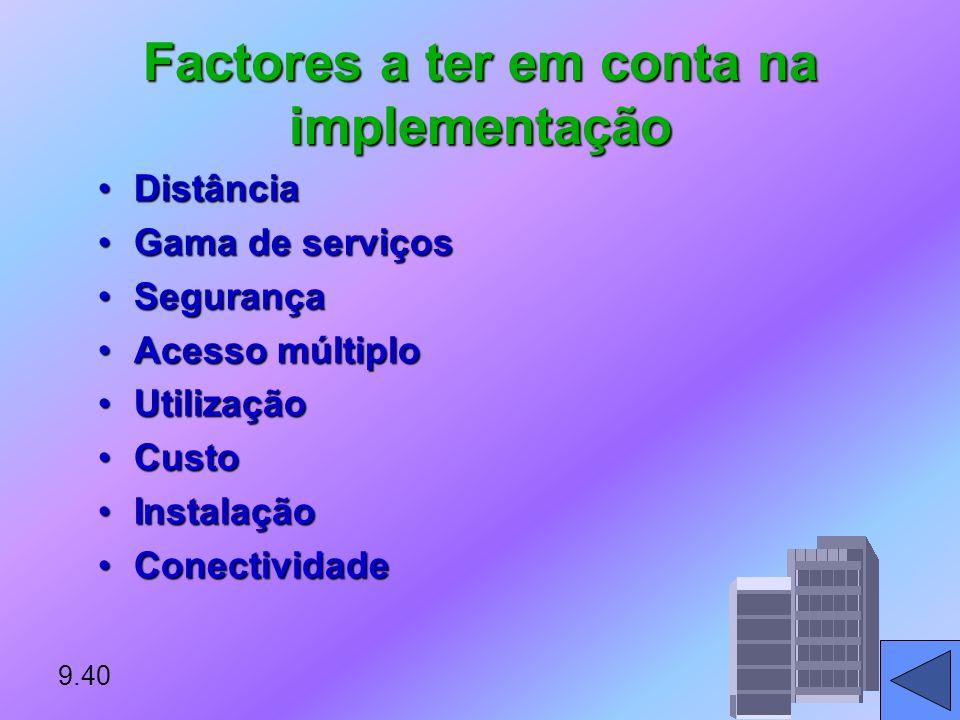 Factores a ter em conta na implementação
