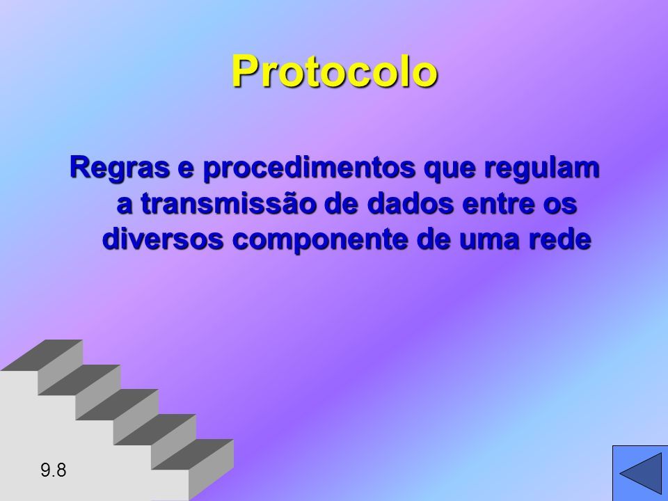 Protocolo Regras e procedimentos que regulam a transmissão de dados entre os diversos componente de uma rede.