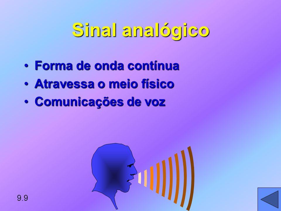 Sinal analógico Forma de onda contínua Atravessa o meio físico