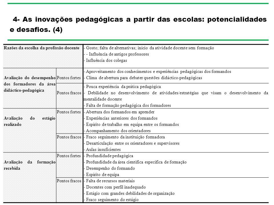 4- As inovações pedagógicas a partir das escolas: potencialidades e desafios. (4)