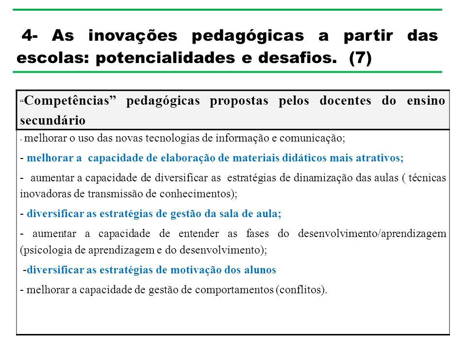 4- As inovações pedagógicas a partir das escolas: potencialidades e desafios. (7)