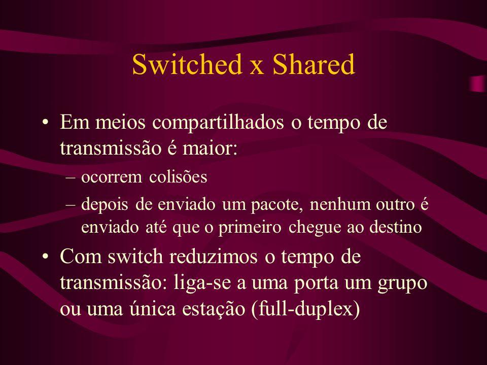 Switched x Shared Em meios compartilhados o tempo de transmissão é maior: ocorrem colisões.