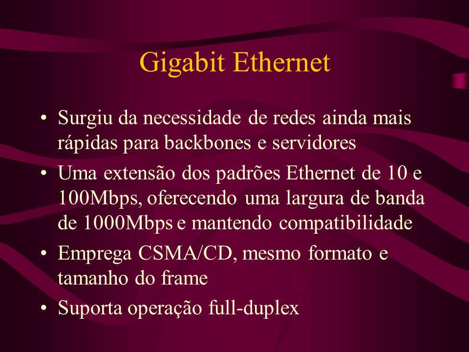Gigabit Ethernet Surgiu da necessidade de redes ainda mais rápidas para backbones e servidores.