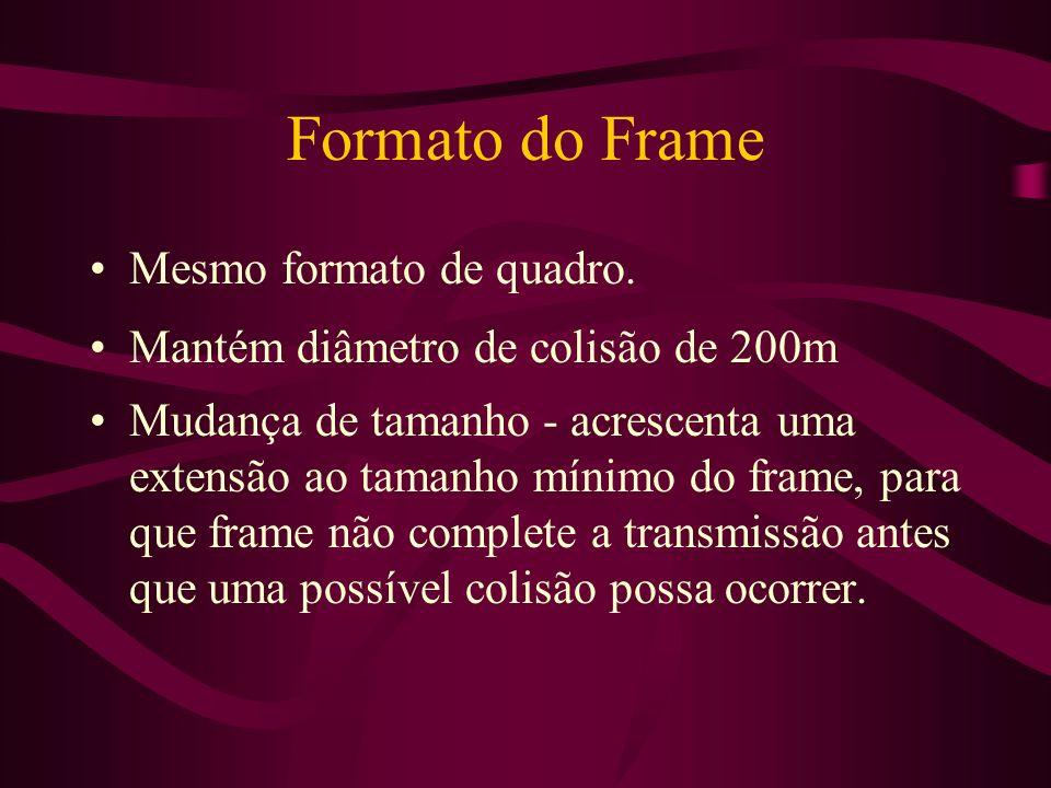 Formato do Frame Mesmo formato de quadro.