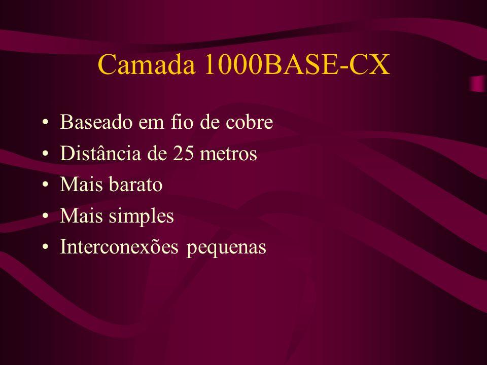 Camada 1000BASE-CX Baseado em fio de cobre Distância de 25 metros