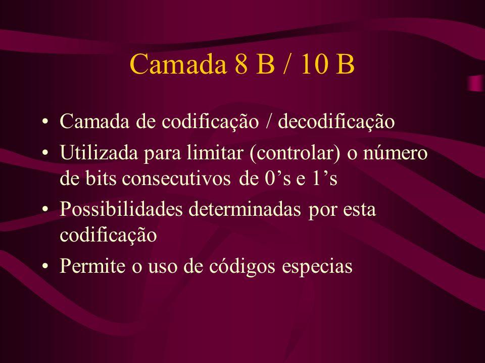 Camada 8 B / 10 B Camada de codificação / decodificação
