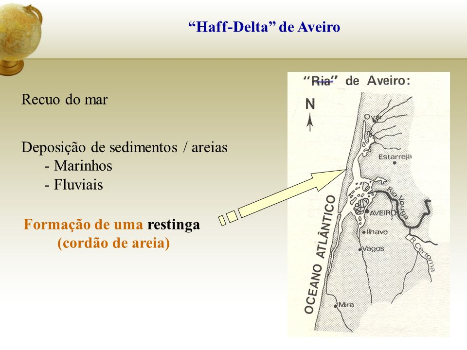 Haff-Delta de Aveiro Formação de uma restinga