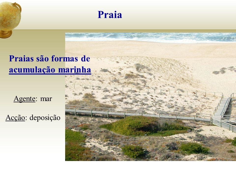 Praia Praias são formas de acumulação marinha Agente: mar