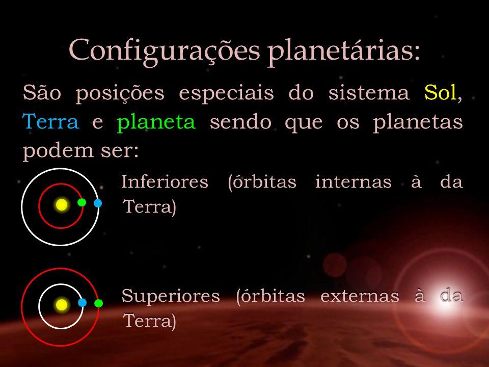 Configurações planetárias: