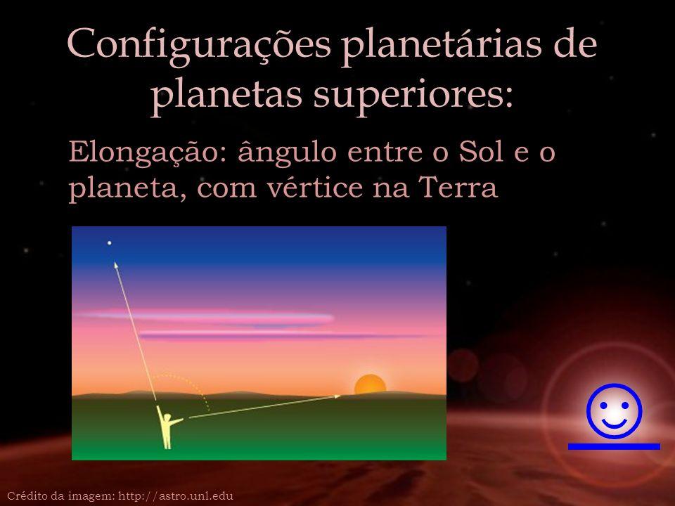 Configurações planetárias de planetas superiores: