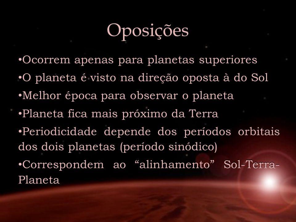 Oposições Ocorrem apenas para planetas superiores