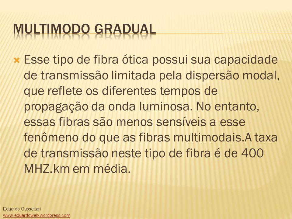 Multimodo gradual