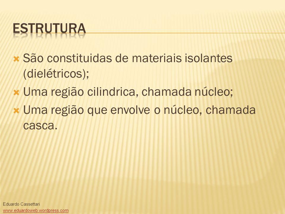 Estrutura São constituidas de materiais isolantes (dielétricos);