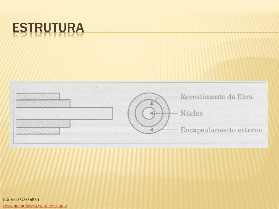 Estrutura Eduardo Cassettari www.eduardoweb.wordpress.com