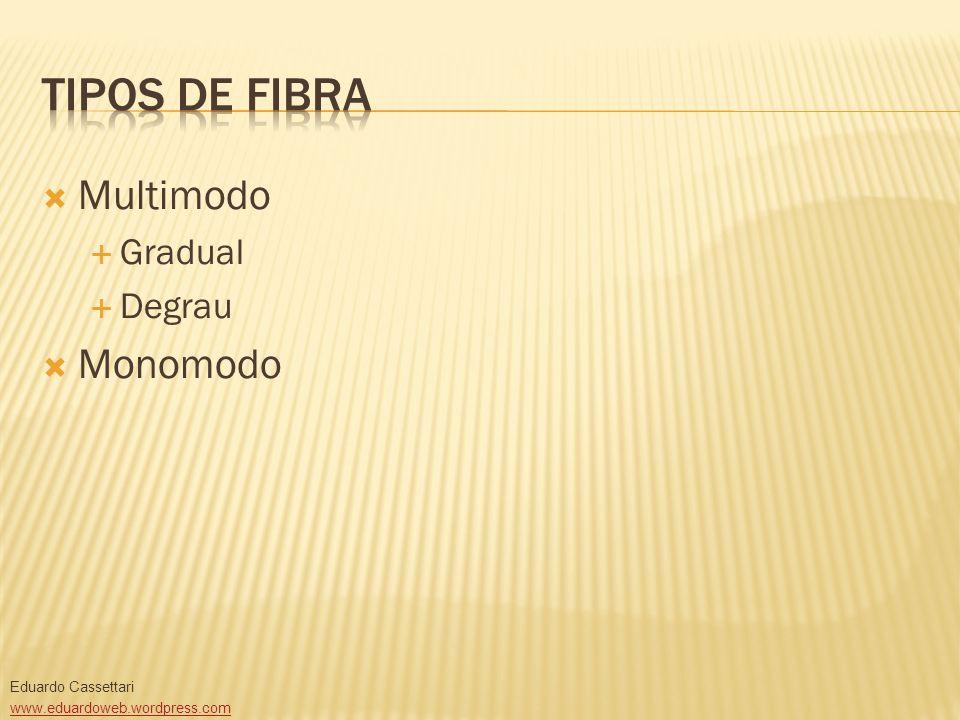 Tipos de Fibra Multimodo Monomodo Gradual Degrau Eduardo Cassettari
