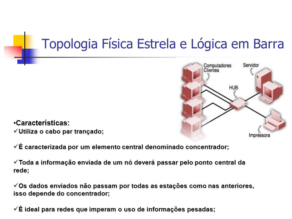 Topologia Física Estrela e Lógica em Barra