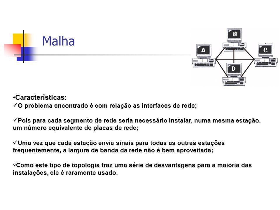 Malha Características: