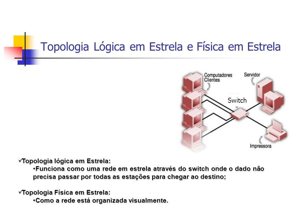 Topologia Lógica em Estrela e Física em Estrela