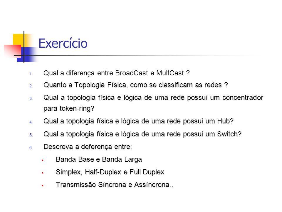 Exercício Qual a diferença entre BroadCast e MultCast
