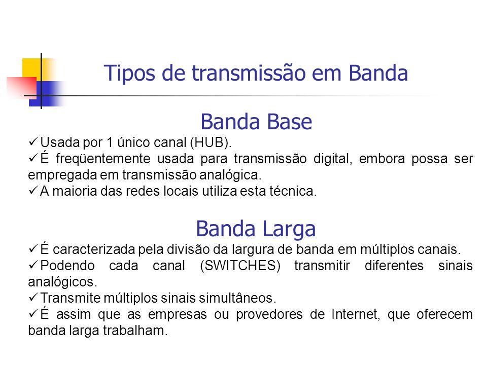 Tipos de transmissão em Banda