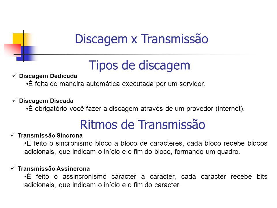 Discagem x Transmissão