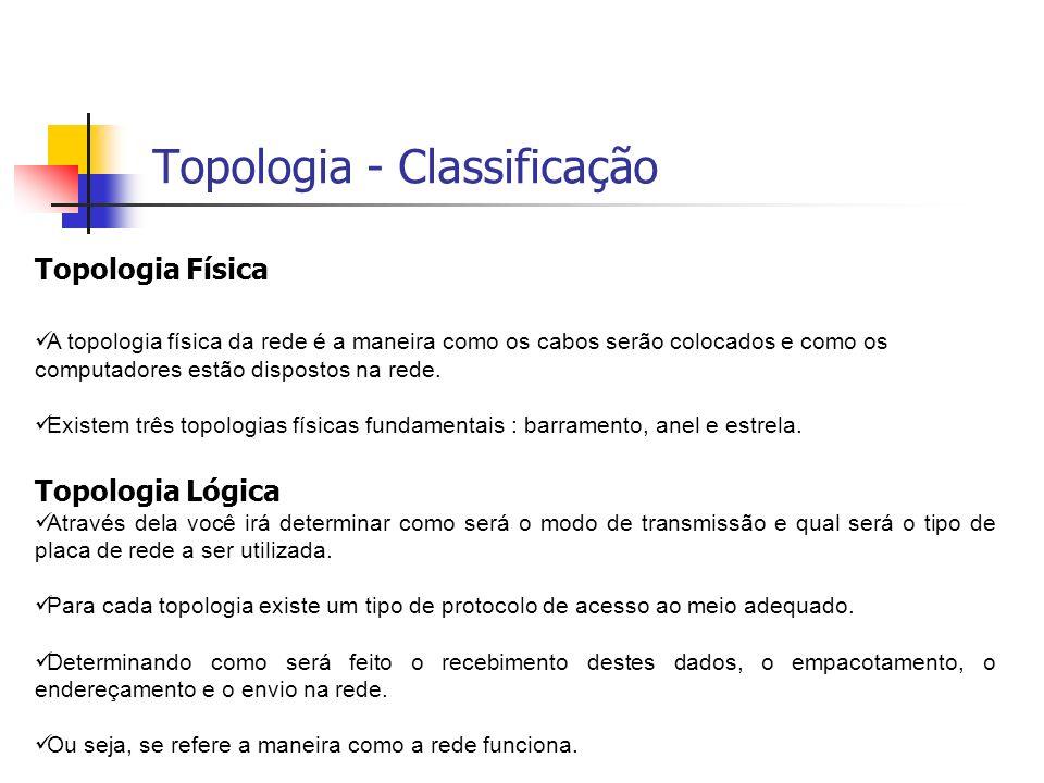 Topologia - Classificação