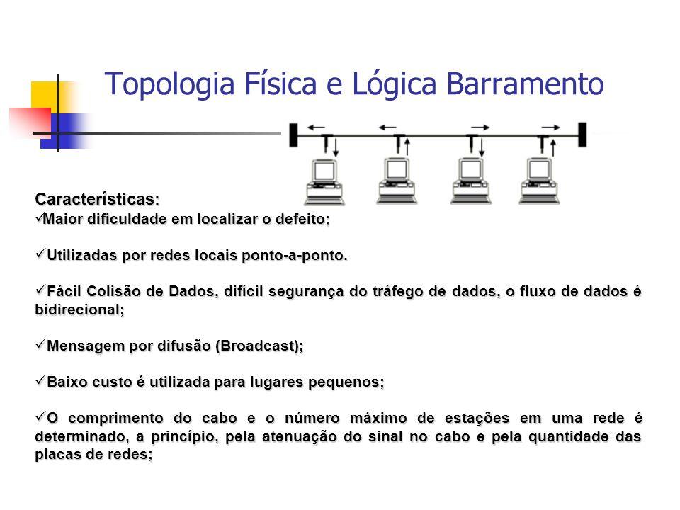 Topologia Física e Lógica Barramento