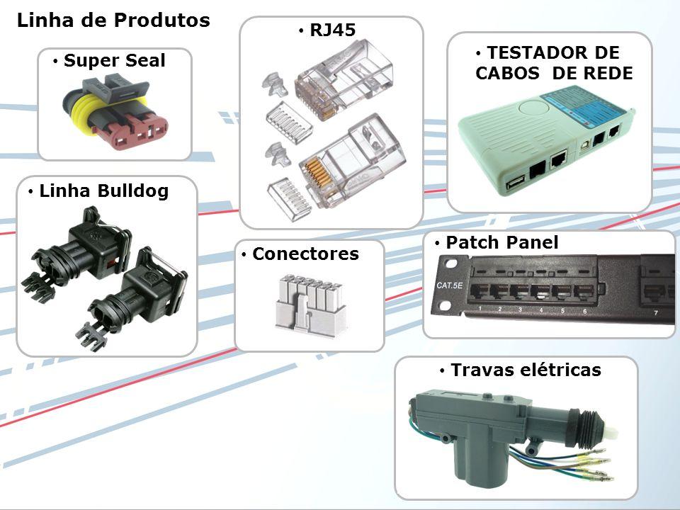 Linha de Produtos RJ45 TESTADOR DE Super Seal CABOS DE REDE