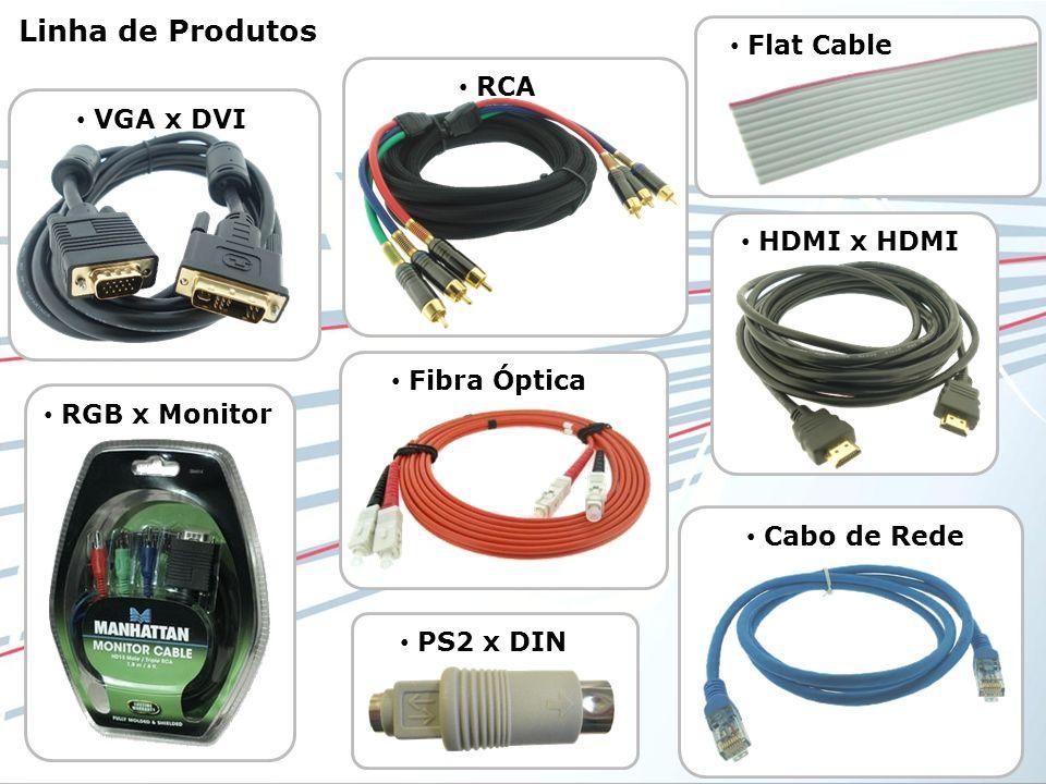Linha de Produtos Flat Cable RCA VGA x DVI HDMI x HDMI Fibra Óptica