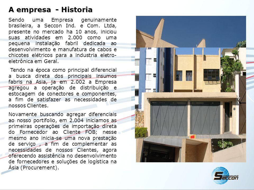 A empresa - Historia