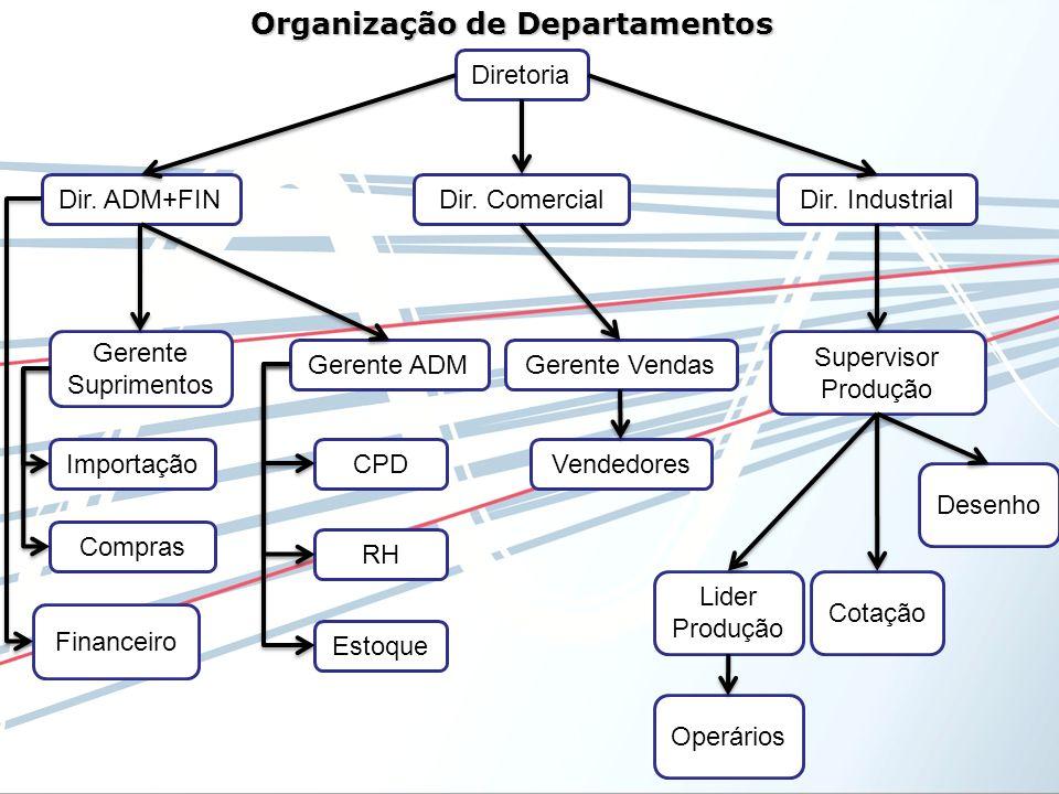 Organização de Departamentos