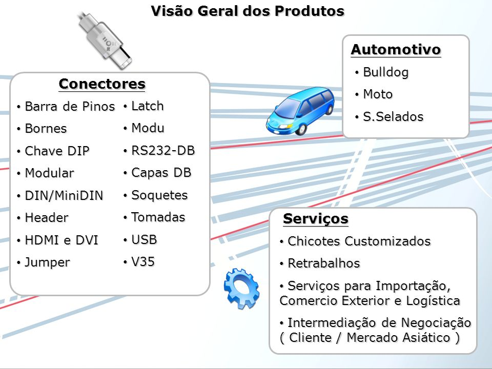 Visão Geral dos Produtos