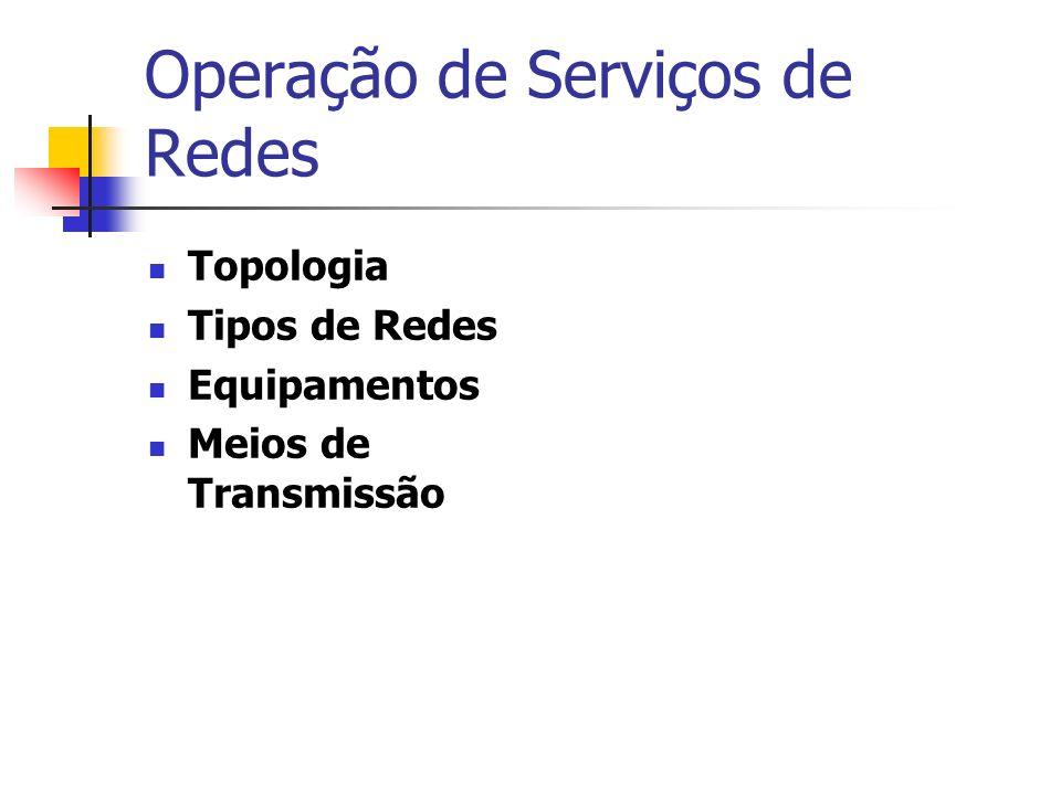 Operação de Serviços de Redes