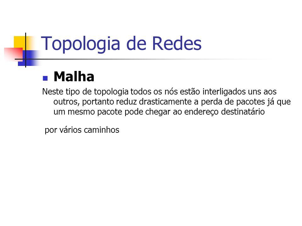 Topologia de Redes Malha