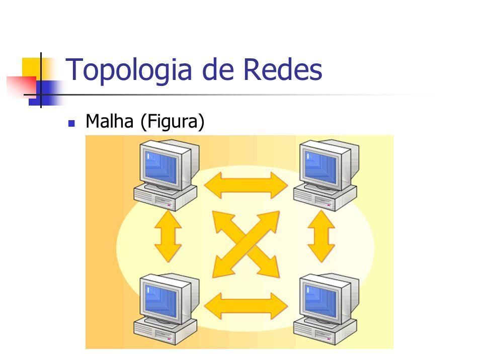 Topologia de Redes Malha (Figura)