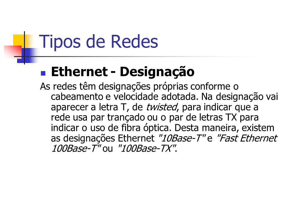 Tipos de Redes Ethernet - Designação