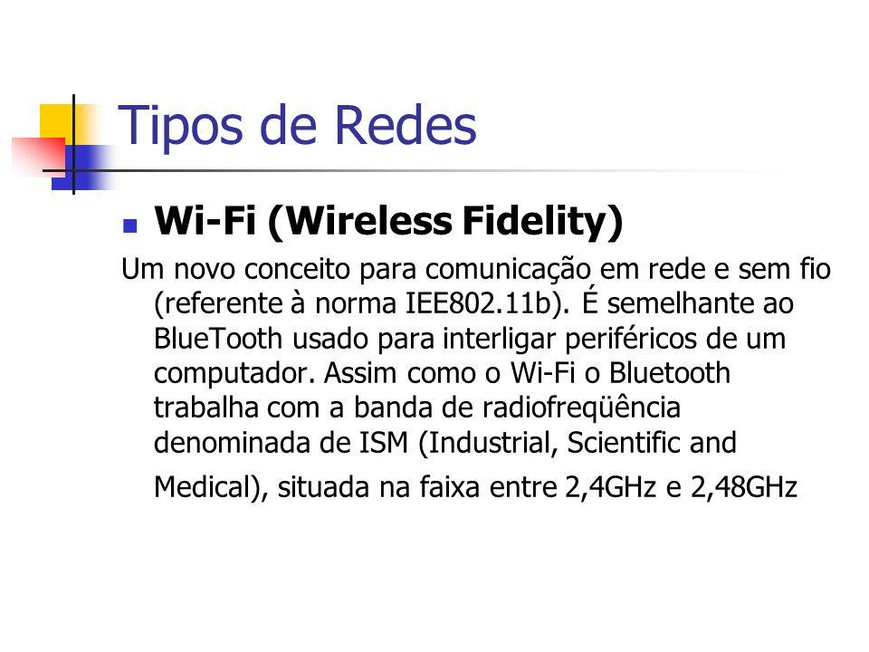 Tipos de Redes Wi-Fi (Wireless Fidelity)
