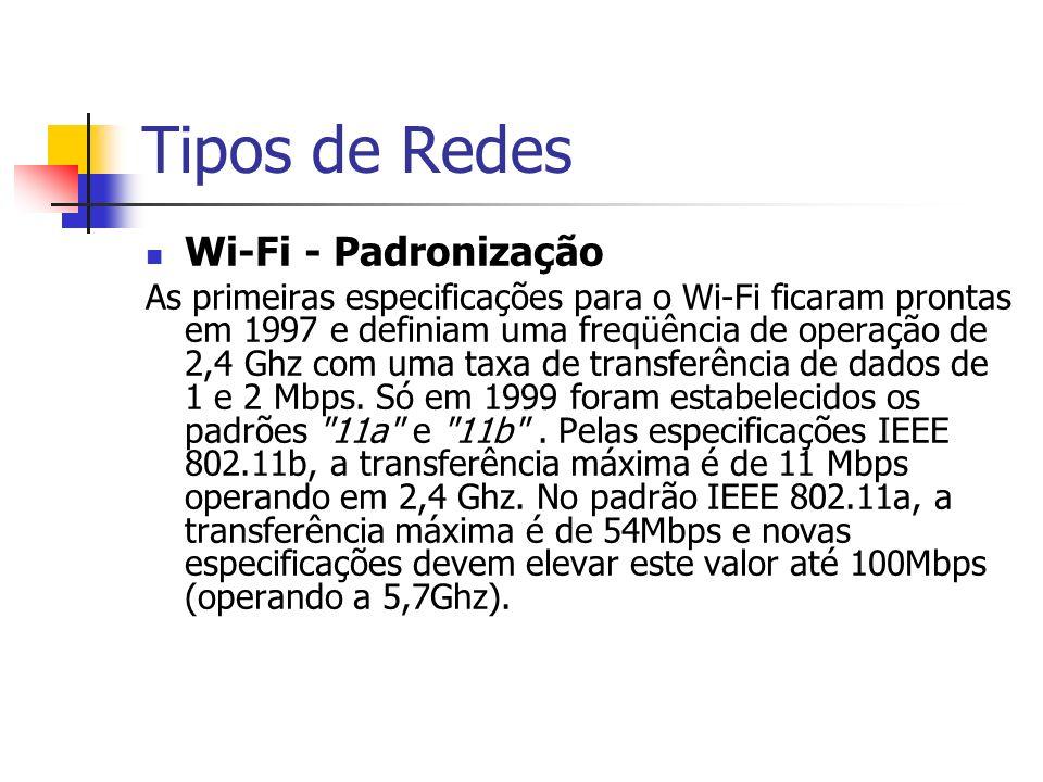 Tipos de Redes Wi-Fi - Padronização