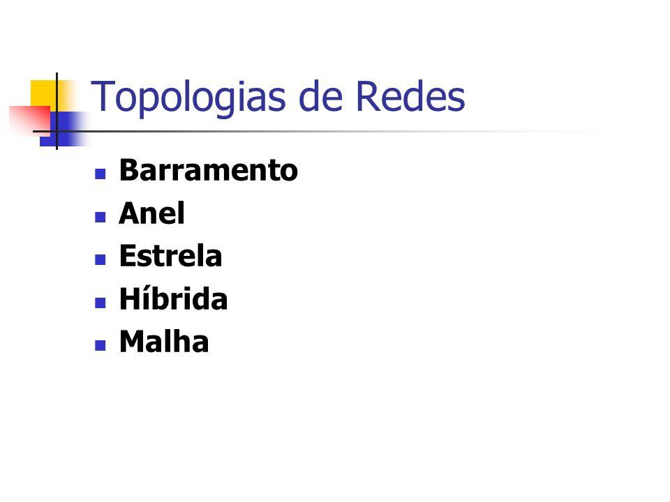 Topologias de Redes Barramento Anel Estrela Híbrida Malha