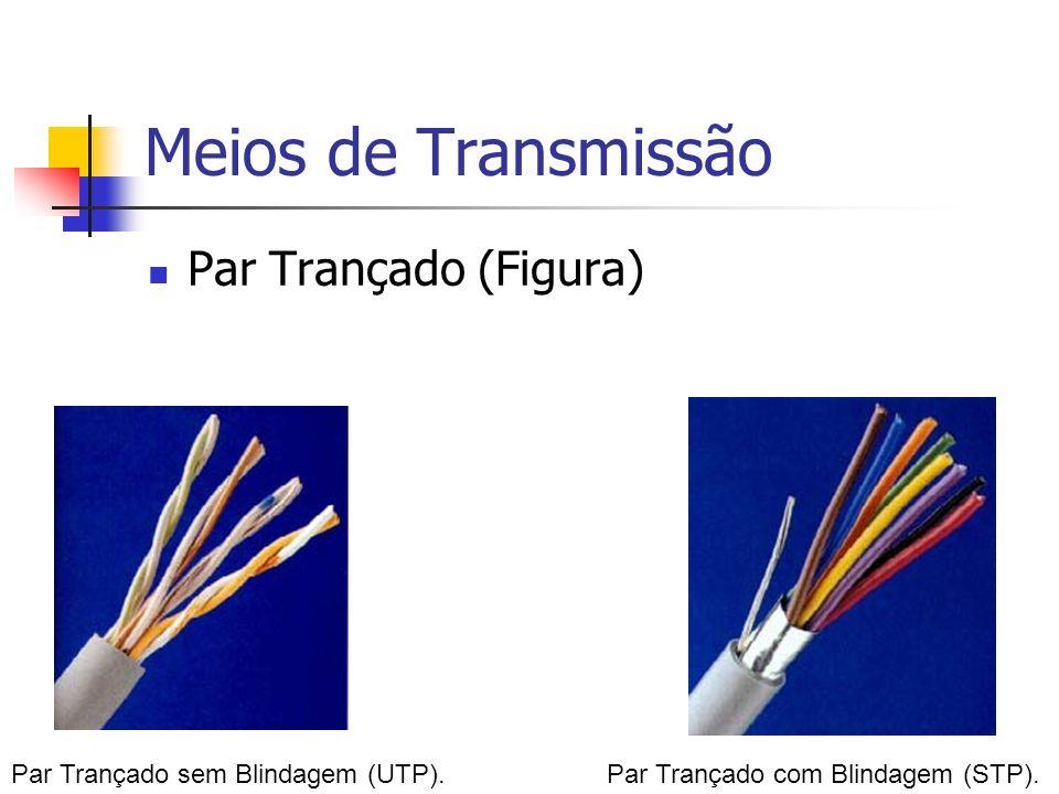 Meios de Transmissão Par Trançado (Figura)