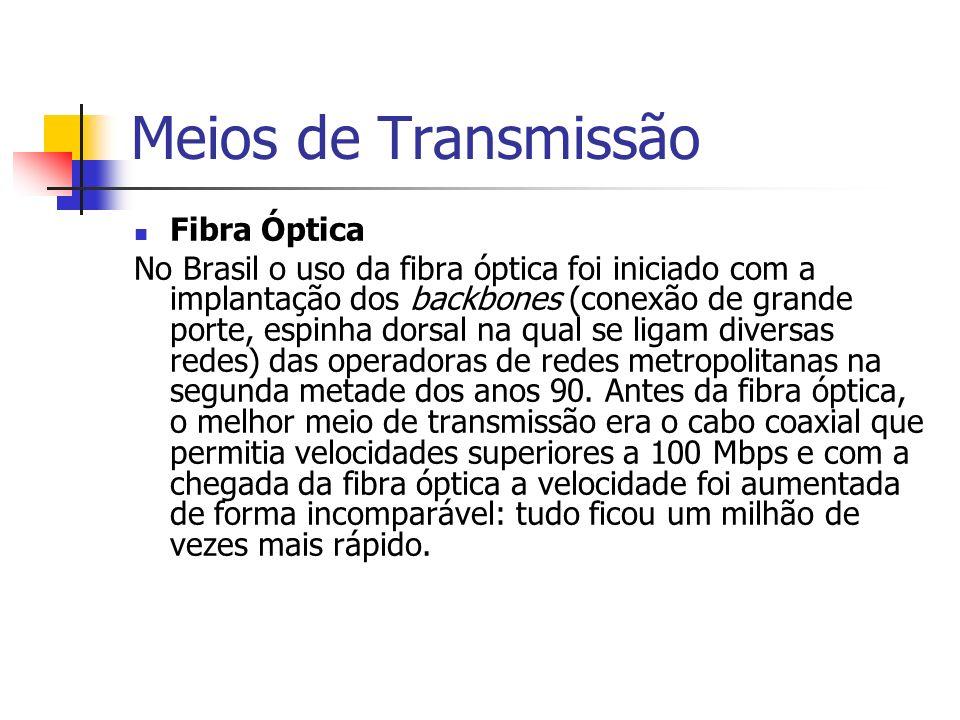 Meios de Transmissão Fibra Óptica