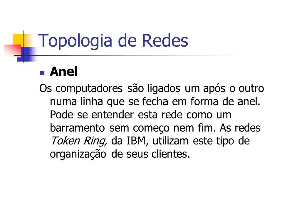Topologia de Redes Anel