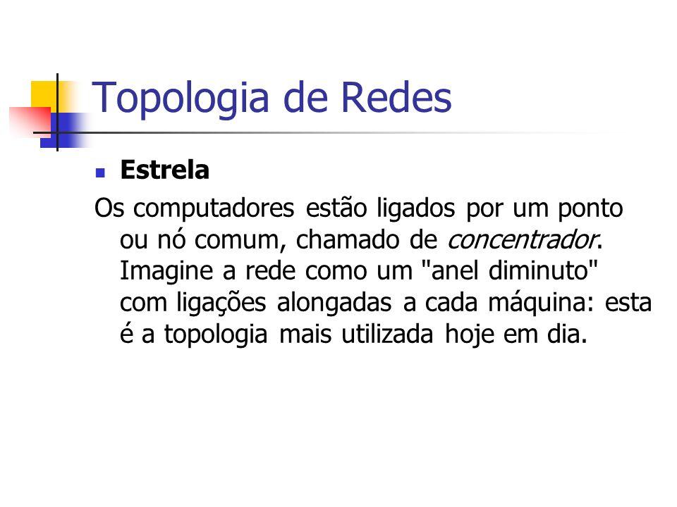 Topologia de Redes Estrela