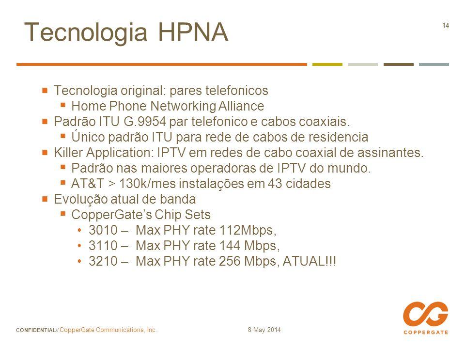 Tecnologia HPNA Tecnologia original: pares telefonicos