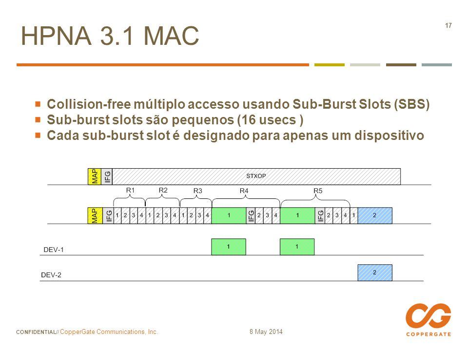 HPNA 3.1 MAC Collision-free múltiplo accesso usando Sub-Burst Slots (SBS) Sub-burst slots são pequenos (16 usecs )